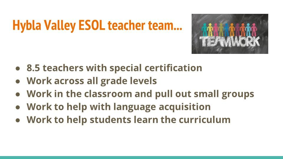 English for Speakers of Other Languages (ESOL) | Hybla Valley